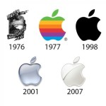 Apple_Logos_Evolve-2uwasjhkyc90n8u71lp24q